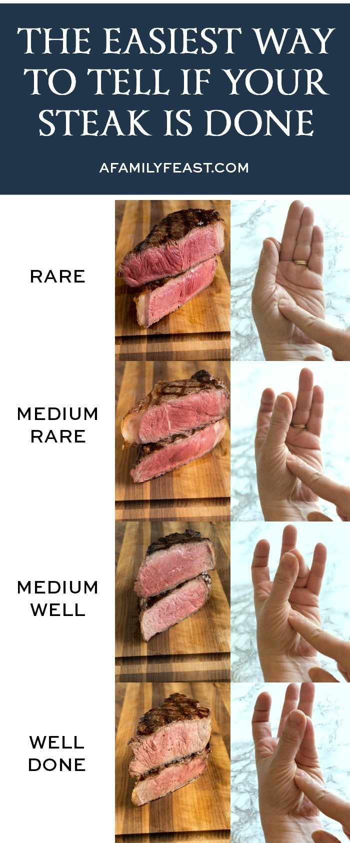 Photo Chart Showing Easiest Way to Tell When your Steak is Done